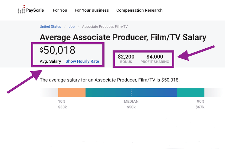 Associate Producer Job Opportunities and Money You Can Make